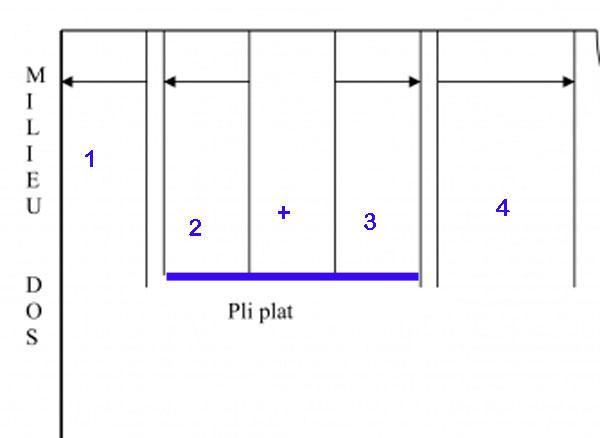 plis3-copie-1.jpg
