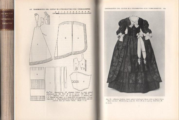 source:BERGMAN, EVA: NATIONELLA DRÄKTEN. En studie kring Gustaf III:s dräktreform 1778. Stockholm: Nordiska museets Handlingar 8, 1938. 352, (4) s + planscher. 28x20 cm
