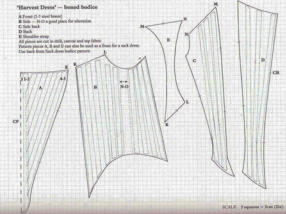 Le projet: riding habit, les sous vêtements
