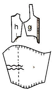 Costume national suédois 1780: le patron