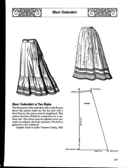 projet robe Natural form 1879 le choix du patron et du tissu